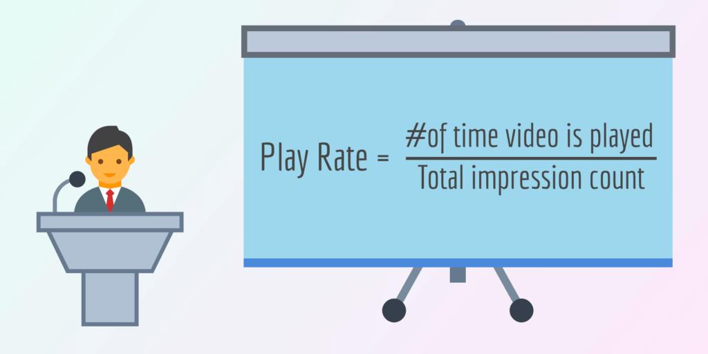 Play Rate - Video Success Metrics